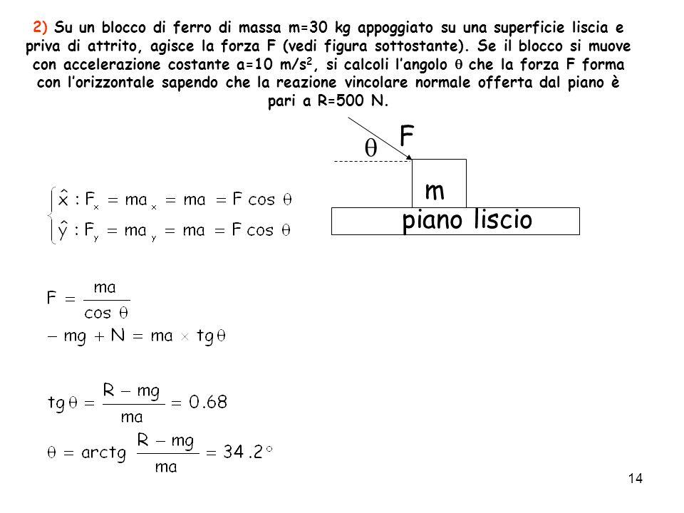 14 2) Su un blocco di ferro di massa m=30 kg appoggiato su una superficie liscia e priva di attrito, agisce la forza F (vedi figura sottostante). Se i