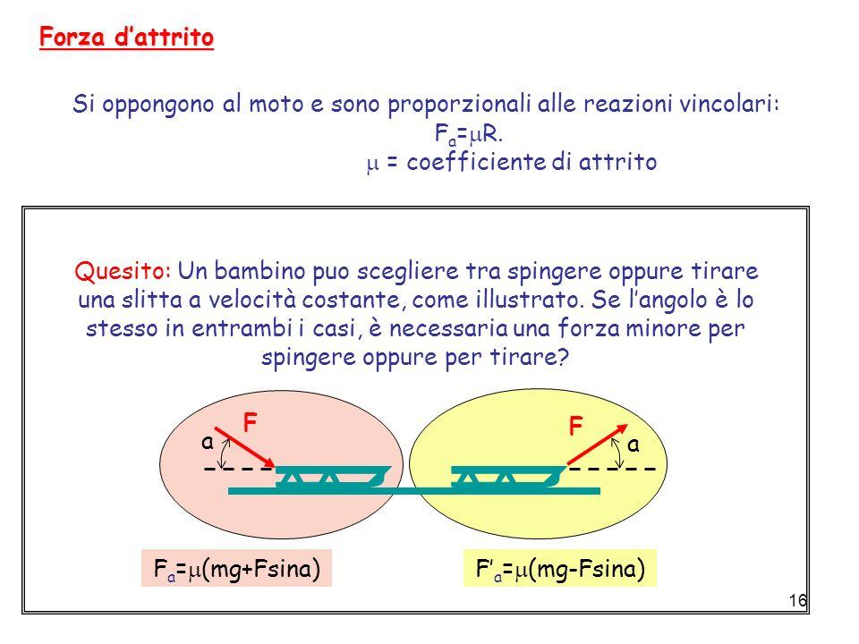 16 F a = (mg-Fsina) F a = (mg+Fsina) Quesito: Un bambino puo scegliere tra spingere oppure tirare una slitta a velocità costante, come illustrato. Se