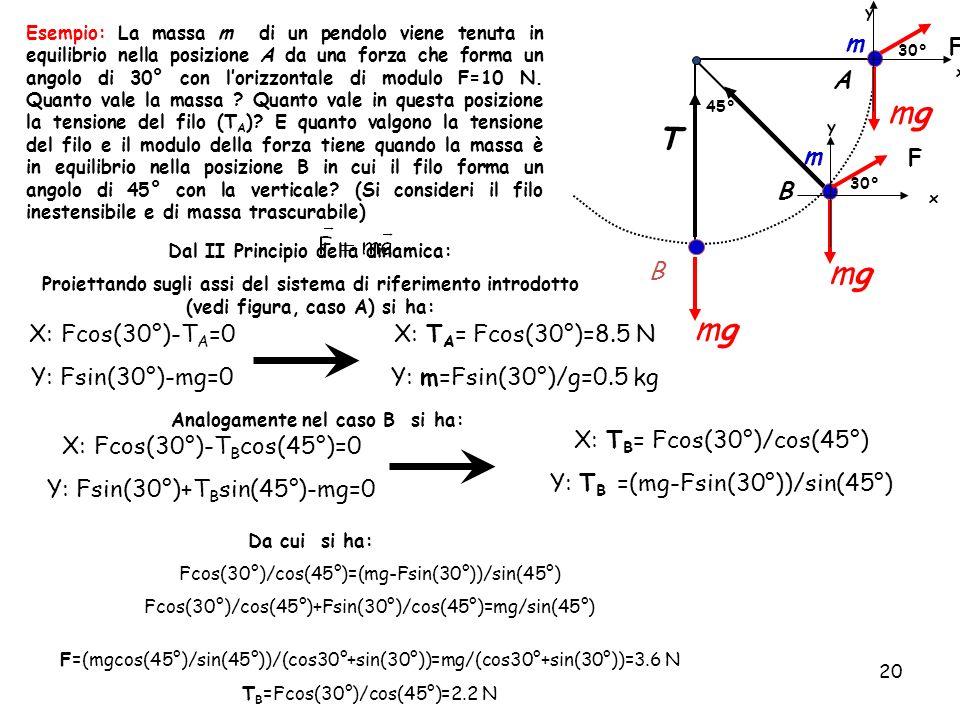 20 Esempio: La massa m di un pendolo viene tenuta in equilibrio nella posizione A da una forza che forma un angolo di 30° con lorizzontale di modulo F