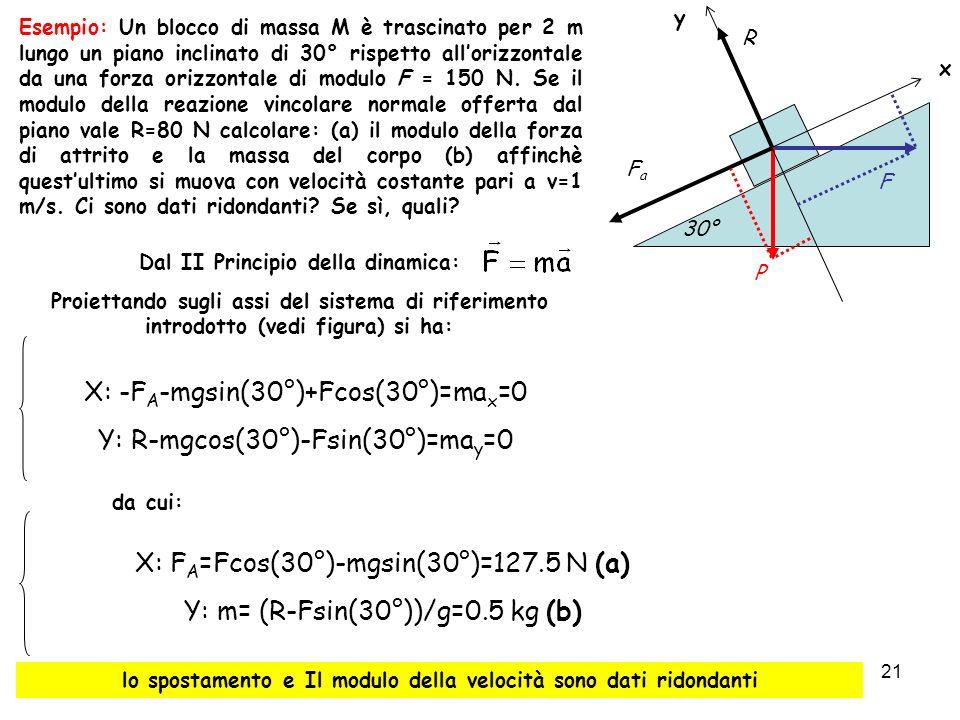 21 Esempio: Un blocco di massa M è trascinato per 2 m lungo un piano inclinato di 30° rispetto allorizzontale da una forza orizzontale di modulo F = 150 N.