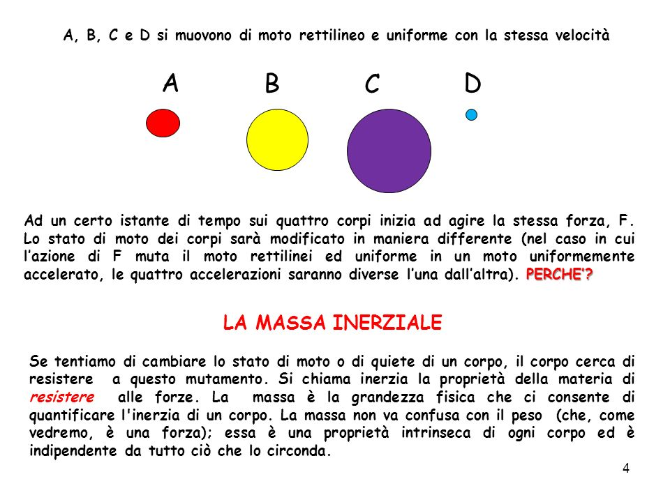 4 A B C D A, B, C e D si muovono di moto rettilineo e uniforme con la stessa velocità PERCHE? Ad un certo istante di tempo sui quattro corpi inizia ad