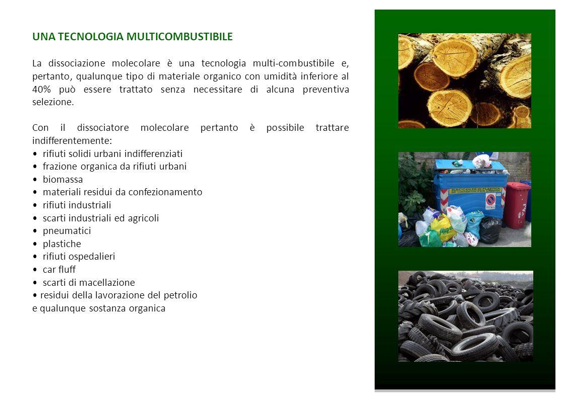 UNA TECNOLOGIA MULTICOMBUSTIBILE La dissociazione molecolare è una tecnologia multi-combustibile e, pertanto, qualunque tipo di materiale organico con