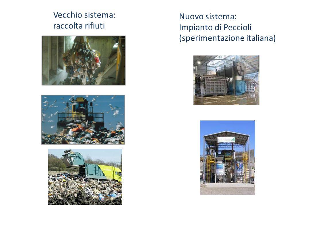 Nuovo sistema: Impianto di Peccioli (sperimentazione italiana) Vecchio sistema: raccolta rifiuti