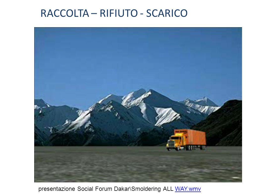 RACCOLTA – RIFIUTO - SCARICO presentazione Social Forum Dakar\Smoldering ALL WAY.wmvWAY.wmv