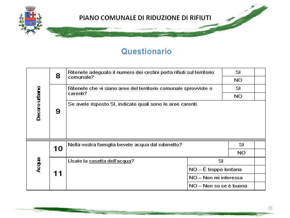 PIANO COMUNALE DI RIDUZIONE DI RIFIUTI 31 Questionario
