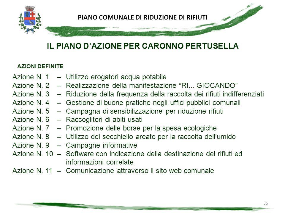 PIANO COMUNALE DI RIDUZIONE DI RIFIUTI 35 IL PIANO DAZIONE PER CARONNO PERTUSELLA AZIONI DEFINITE Azione N.