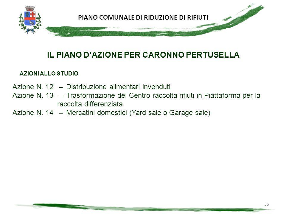 PIANO COMUNALE DI RIDUZIONE DI RIFIUTI 36 AZIONI ALLO STUDIO IL PIANO DAZIONE PER CARONNO PERTUSELLA Azione N.