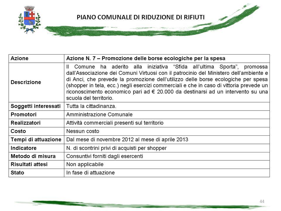 PIANO COMUNALE DI RIDUZIONE DI RIFIUTI 44