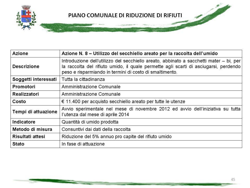 PIANO COMUNALE DI RIDUZIONE DI RIFIUTI 45