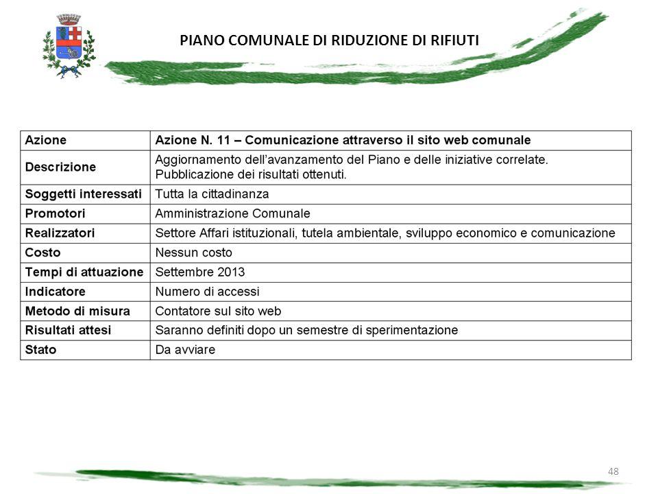 PIANO COMUNALE DI RIDUZIONE DI RIFIUTI 48