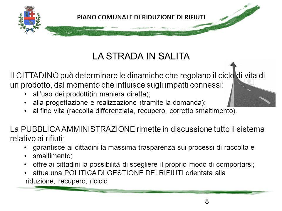 PIANO COMUNALE DI RIDUZIONE DEI RIFIUTI 19 Comune di Caronno Pertusella (abitanti 16.738) Provincia di Varese (abitanti 887.529) Regione Lombardia (abitanti 9.967.261) tonnellatekg/abitantetonnellatekg/abitantetonnellatekg/abitante Raccolta porta a porta Indifferenziati1.924,3115,0121.776,0137,22.386.857,0239,5 Carta894,053,444.294,049,9535.703,053,7 Plastica e metallo432,425,8---- Plastica--14.512,816,4148.941,014,9 Vetro617,136,941.847,647,2391.266,039,3 Organico969,057,960.089,167,7473.263,047,5 Verde515,930,849.959,056,3445.991,044,7 Centro raccolta rifiuti Ingombranti271,816,226.145,829,5214.444,321,5 Inerti173,510,4ND Pneumatici3,30,2593,10,77.010,40,7 Legno260,915,616.465,218,6162.098,716,3 Metallo79,254,75.372,66,049.651,04,9 RAEE70,04,25.328,06,046.368,04,7 RAFFRONTO QUANTITÀ DI RIFIUTI RACCOLTI – ANNO 2011
