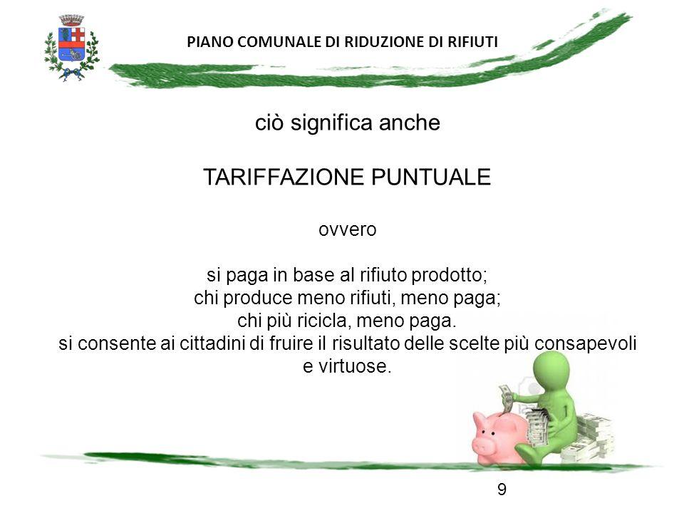 PIANO COMUNALE DI RIDUZIONE DI RIFIUTI 30 Questionario