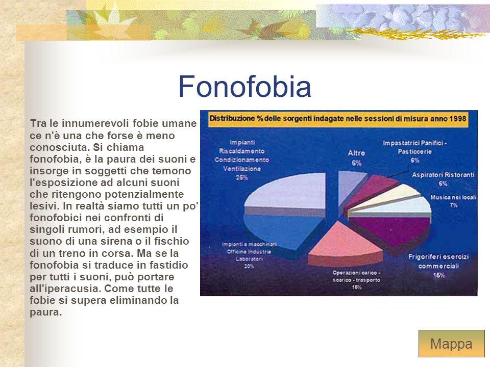 Fonofobia Tra le innumerevoli fobie umane ce n'è una che forse è meno conosciuta. Si chiama fonofobia, è la paura dei suoni e insorge in soggetti che