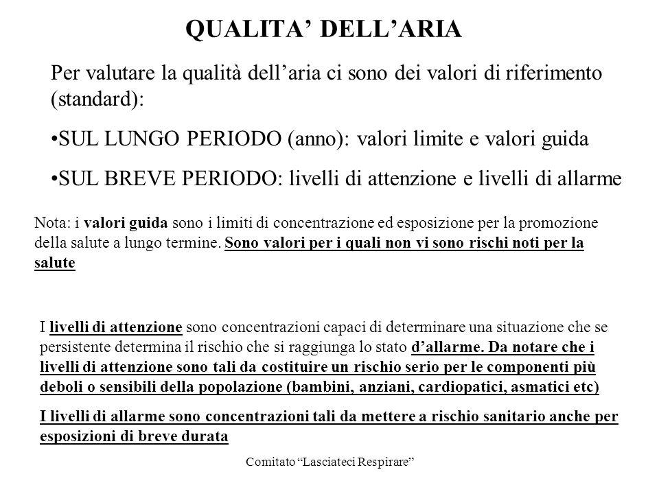 Comitato Lasciateci Respirare QUALITA DELLARIA Per valutare la qualità dellaria ci sono dei valori di riferimento (standard): SUL LUNGO PERIODO (anno)