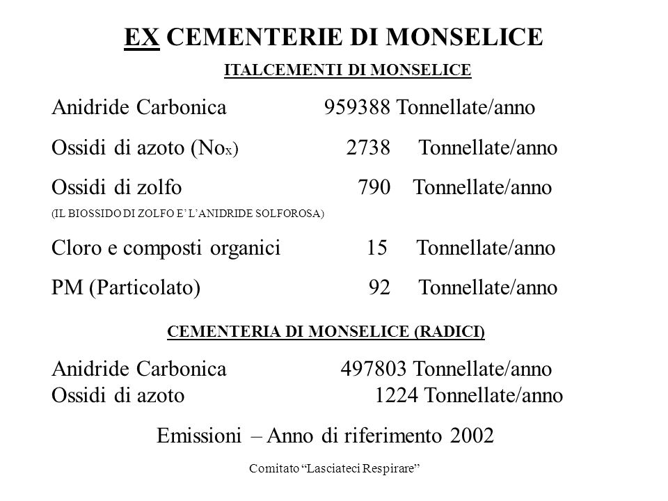Comitato Lasciateci Respirare ITALCEMENTI DI MONSELICE Anidride Carbonica 959388 Tonnellate/anno Ossidi di azoto (No x ) 2738 Tonnellate/anno Ossidi d