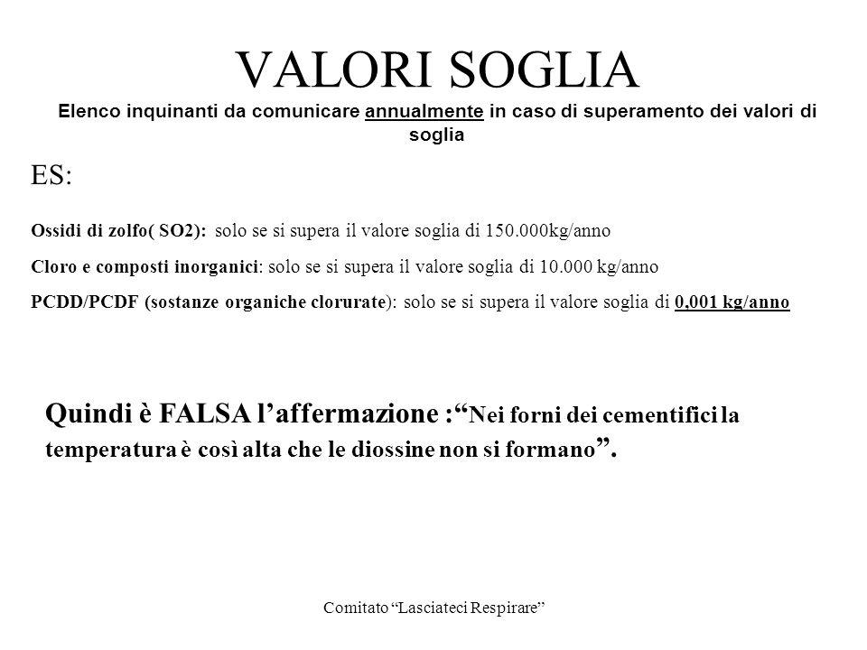 Comitato Lasciateci Respirare VALORI SOGLIA Elenco inquinanti da comunicare annualmente in caso di superamento dei valori di soglia ES: Ossidi di zolf