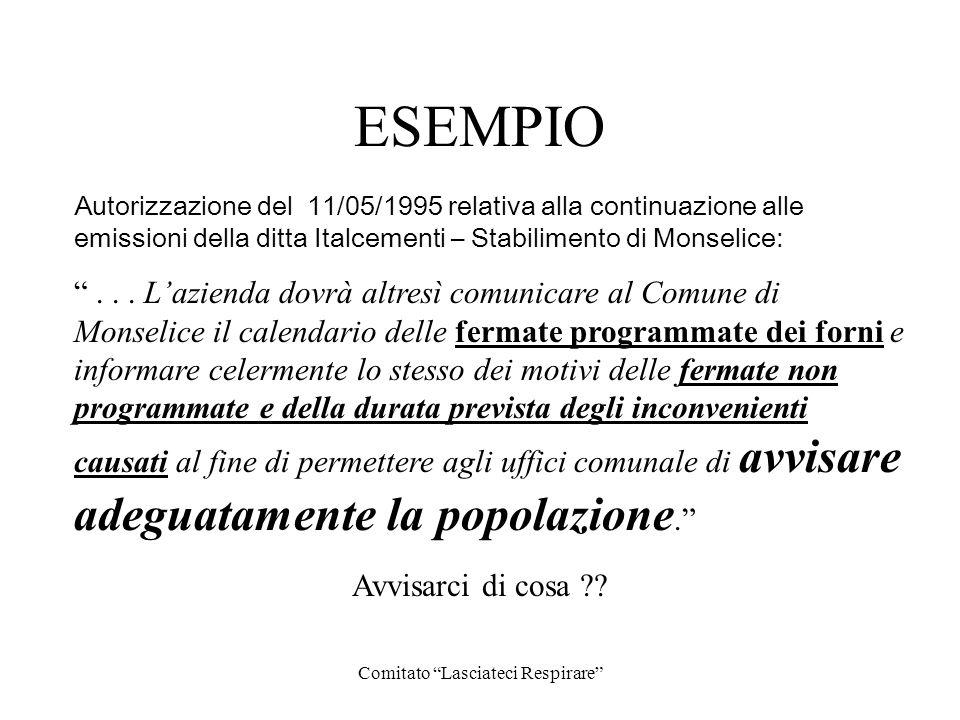 Comitato Lasciateci Respirare ESEMPIO Autorizzazione del 11/05/1995 relativa alla continuazione alle emissioni della ditta Italcementi – Stabilimento