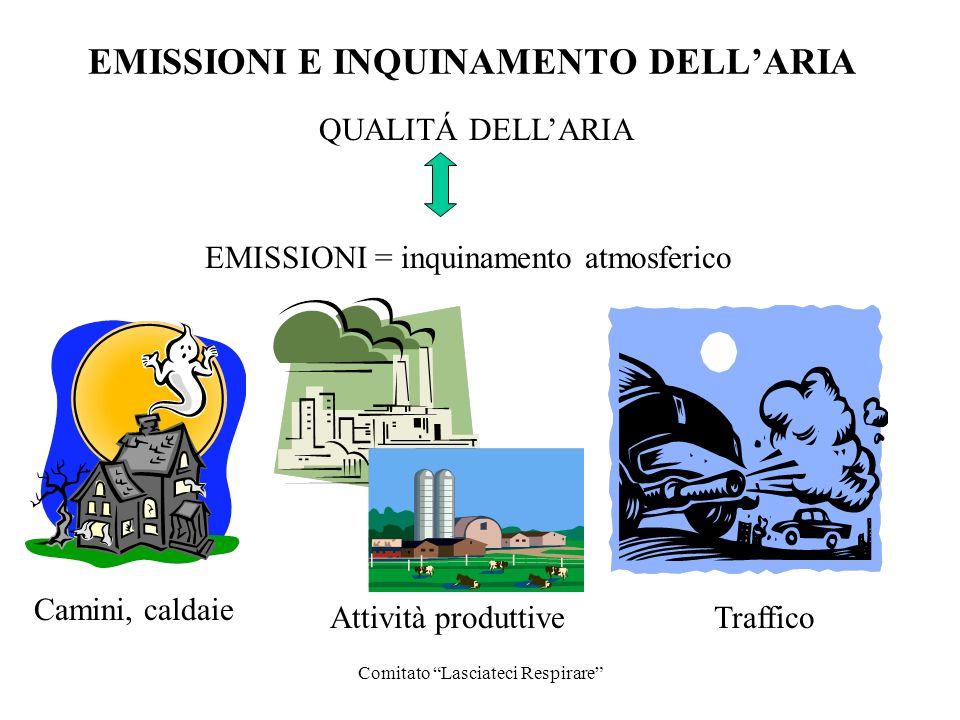 Comitato Lasciateci Respirare EMISSIONI E INQUINAMENTO DELLARIA EMISSIONI = inquinamento atmosferico QUALITÁ DELLARIA Camini, caldaie Attività produtt