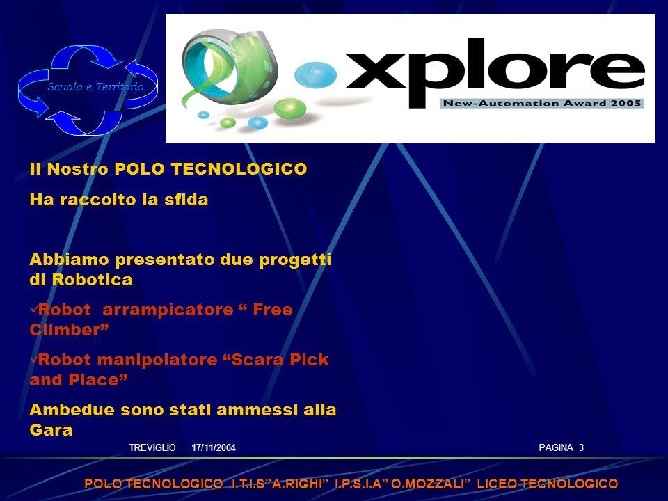 TREVIGLIO 17/11/2004 POLO TECNOLOGICO I.T.I.SA.RIGHI I.P.S.I.A O.MOZZALI LICEO TECNOLOGICO PAGINA 3 Il Nostro POLO TECNOLOGICO Ha raccolto la sfida Abbiamo presentato due progetti di Robotica Robot arrampicatore Free Climber Robot manipolatore Scara Pick and Place Ambedue sono stati ammessi alla Gara Scuola e Territorio