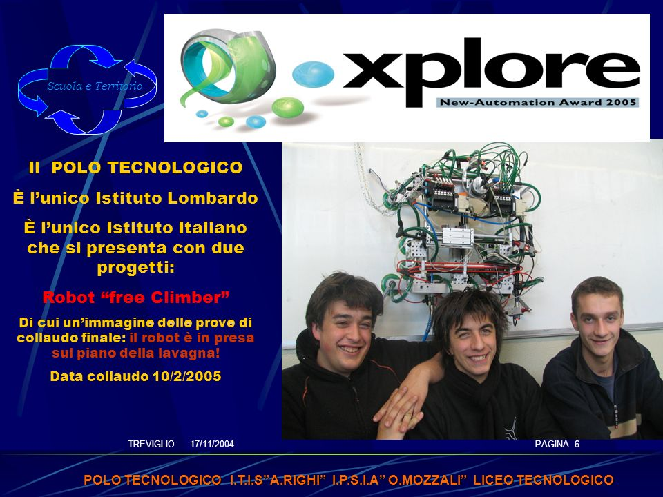 TREVIGLIO 17/11/2004 POLO TECNOLOGICO I.T.I.SA.RIGHI I.P.S.I.A O.MOZZALI LICEO TECNOLOGICO PAGINA 7 Il Robot free Climber È stato ammesso alla selezione finale che si terrà il 17/18 Marzo a Blomberg /hannover) presso la sede delkla Phoenix Contact, di fronte ad una Giuria Internazionale: 30 progetti di nove paesi euopei ed extraeuropei sono stati selezionati fra i 100 completati entro il 15/2/2005 I 7 vincitori verranno presentati alla Fiera Di hannover di Aprile 2005 Scuola e Territorio