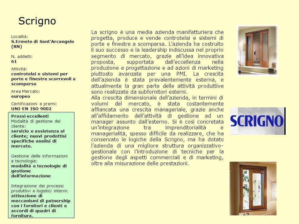 Scrigno La scrigno è una media azienda manifatturiera che progetta, produce e vende controtelai e sistemi di porte e finestre a scomparsa. Lazienda ha