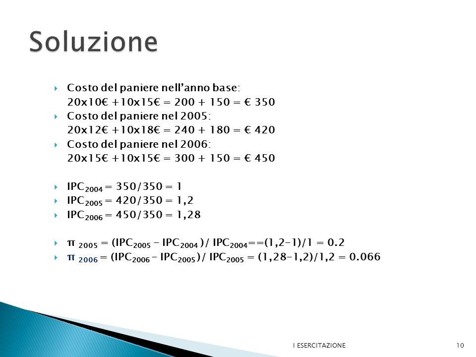Costo del paniere nellanno base: 20x10 +10x15 = 200 + 150 = 350 Costo del paniere nel 2005: 20x12 +10x18 = 240 + 180 = 420 Costo del paniere nel 2006: 20x15 +10x15 = 300 + 150 = 450 IPC 2004 = 350/350 = 1 IPC 2005 = 420/350 = 1,2 IPC 2006 = 450/350 = 1,28 π 2005 = (IPC 2005 - IPC 2004 )/ IPC 2004 ==(1,2-1)/1 = 0.2 π 2006 = (IPC 2006 - IPC 2005 )/ IPC 2005 = (1,28-1,2)/1,2 = 0.066 I ESERCITAZIONE10