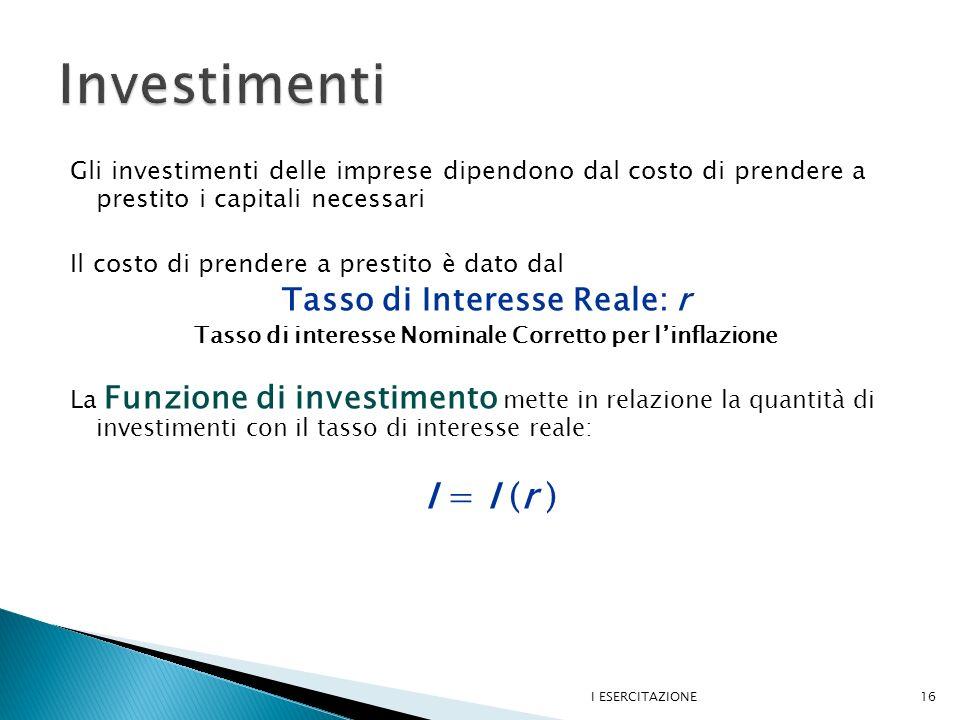 Gli investimenti delle imprese dipendono dal costo di prendere a prestito i capitali necessari Il costo di prendere a prestito è dato dal Tasso di Interesse Reale: r Tasso di interesse Nominale Corretto per linflazione La Funzione di investimento mette in relazione la quantità di investimenti con il tasso di interesse reale: I = I (r ) I ESERCITAZIONE16