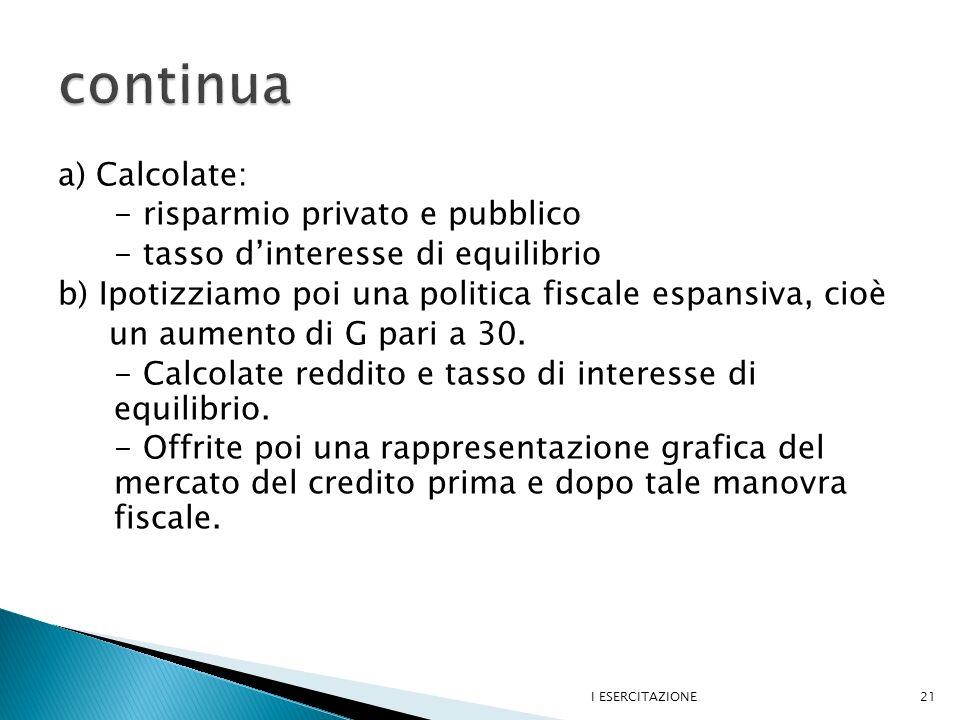 a) Calcolate: - risparmio privato e pubblico - tasso dinteresse di equilibrio b) Ipotizziamo poi una politica fiscale espansiva, cioè un aumento di G pari a 30.