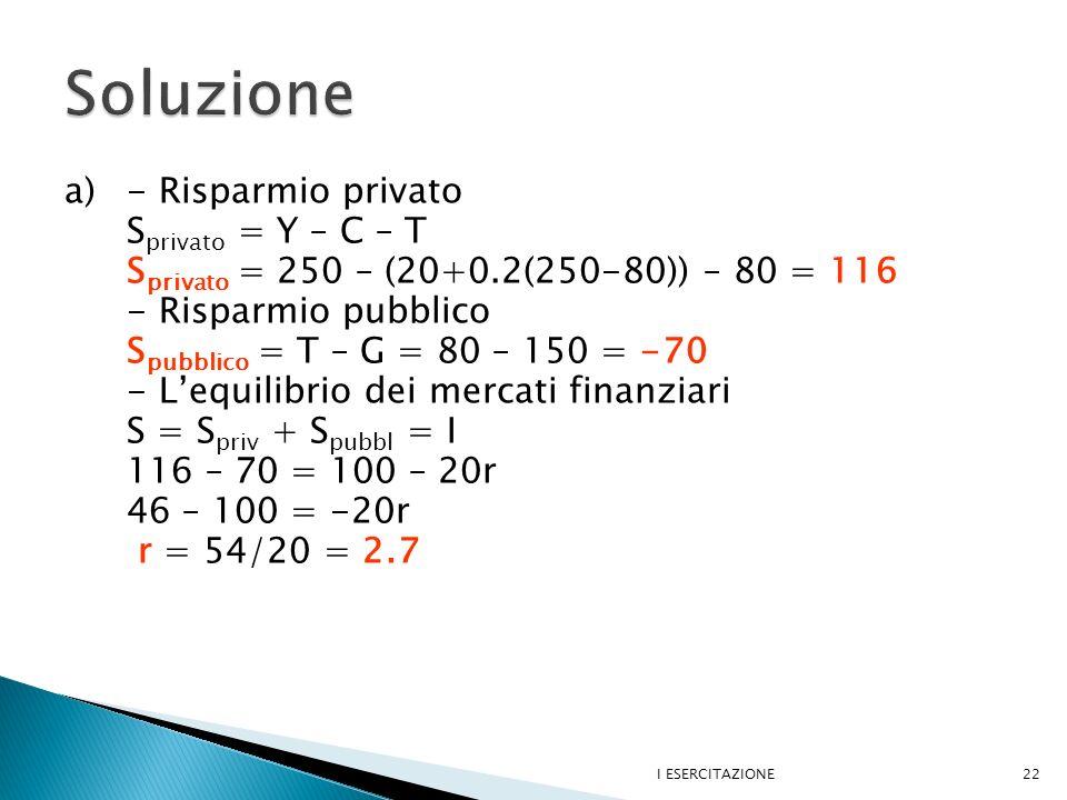 a)- Risparmio privato S privato = Y – C – T S privato = 250 – (20+0.2(250-80)) – 80 = 116 - Risparmio pubblico S pubblico = T – G = 80 – 150 = -70 - Lequilibrio dei mercati finanziari S = S priv + S pubbl = I 116 – 70 = 100 – 20r 46 – 100 = -20r r = 54/20 = 2.7 I ESERCITAZIONE22