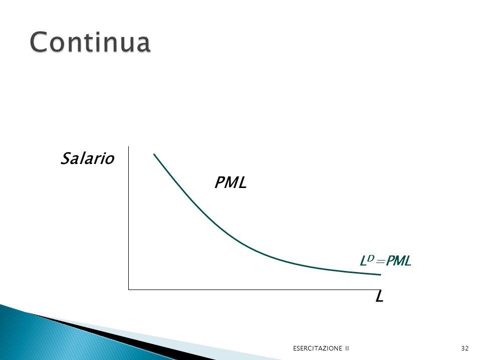 ESERCITAZIONE II32 L PML Salario L D =PML