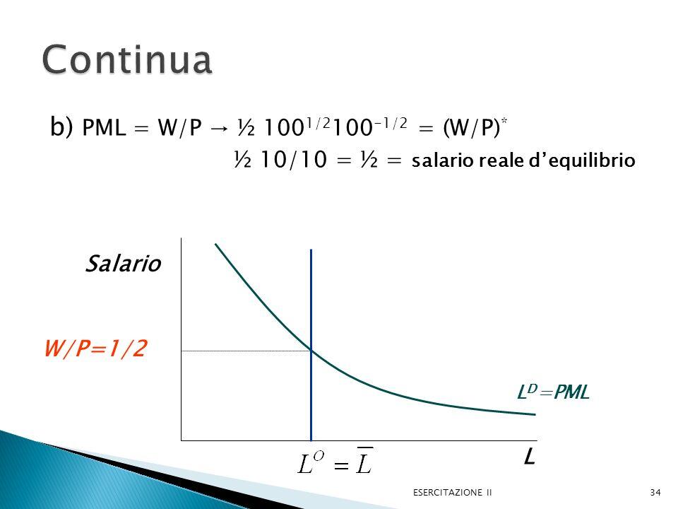 b) PML = W/P ½ 100 1/2 100 -1/2 = (W/P) * ½ 10/10 = ½ = salario reale dequilibrio ESERCITAZIONE II34 L Salario L D =PML W/P=1/2