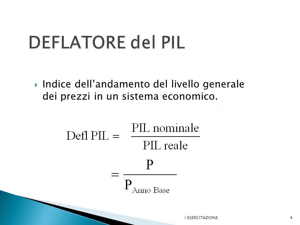 Indice dellandamento del livello generale dei prezzi in un sistema economico. I ESERCITAZIONE4