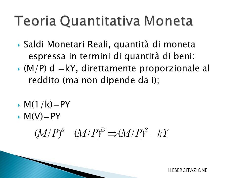 II ESERCITAZIONE Teoria Quantitativa Moneta Saldi Monetari Reali, quantità di moneta espressa in termini di quantità di beni: (M/P) d =kY, direttamente proporzionale al reddito (ma non dipende da i); M(1/k)=PY M(V)=PY