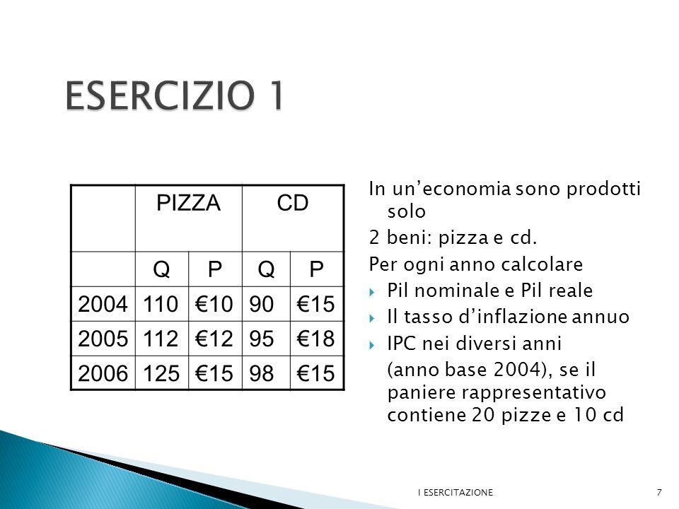 PIZZACD QPQP 2004110109015 2005112129518 2006125159815 In uneconomia sono prodotti solo 2 beni: pizza e cd.