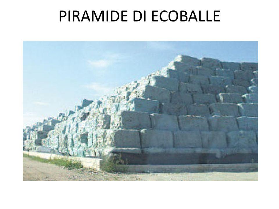 PIRAMIDE DI ECOBALLE