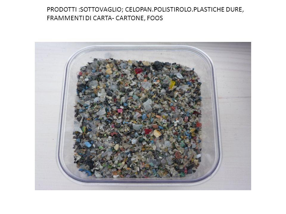 PRODOTTI :SOTTOVAGLIO; CELOPAN.POLISTIROLO.PLASTICHE DURE, FRAMMENTI DI CARTA- CARTONE, FOOS