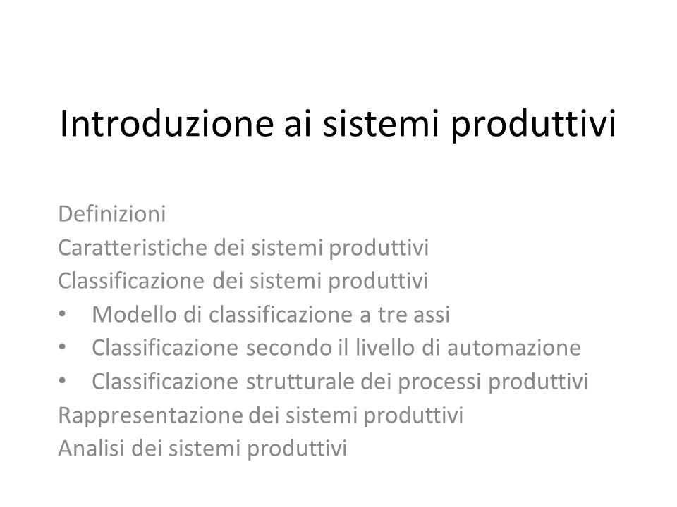 Introduzione ai sistemi produttivi Definizioni Caratteristiche dei sistemi produttivi Classificazione dei sistemi produttivi Modello di classificazion