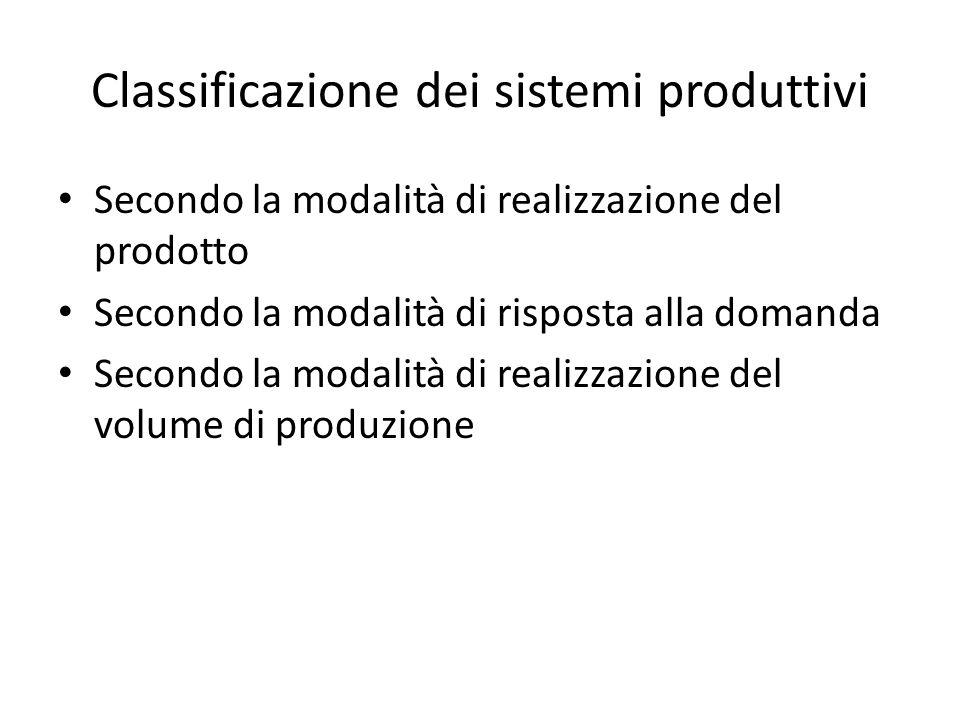 Classificazione dei sistemi produttivi Secondo la modalità di realizzazione del prodotto Secondo la modalità di risposta alla domanda Secondo la modal
