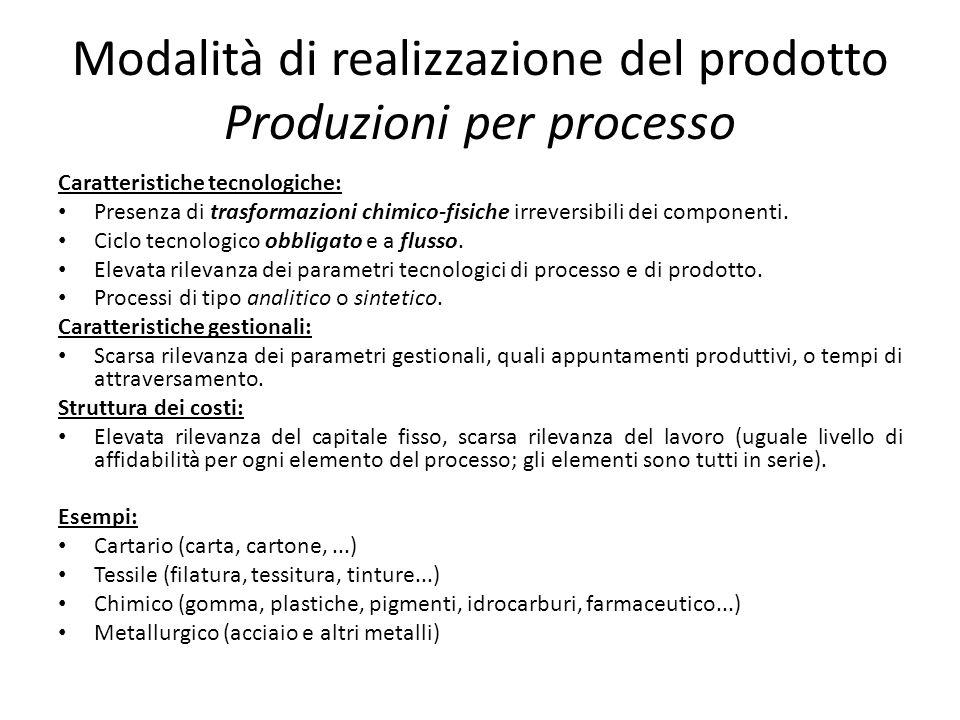 Modalità di realizzazione del prodotto Produzioni per processo Caratteristiche tecnologiche: Presenza di trasformazioni chimico-fisiche irreversibili
