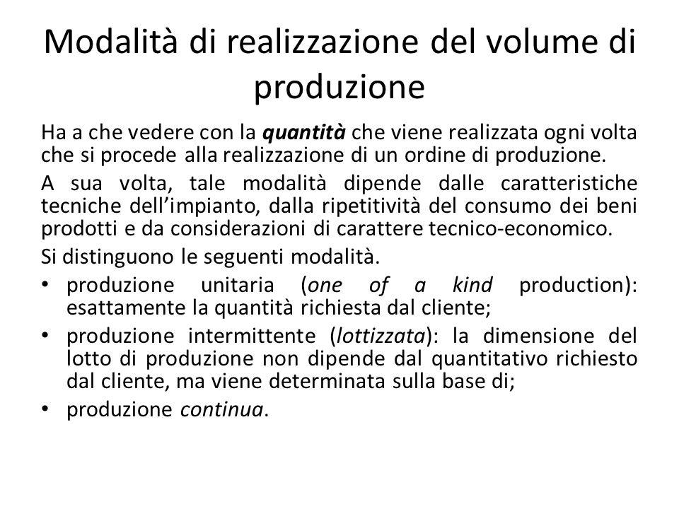 Modalità di realizzazione del volume di produzione Ha a che vedere con la quantità che viene realizzata ogni volta che si procede alla realizzazione d
