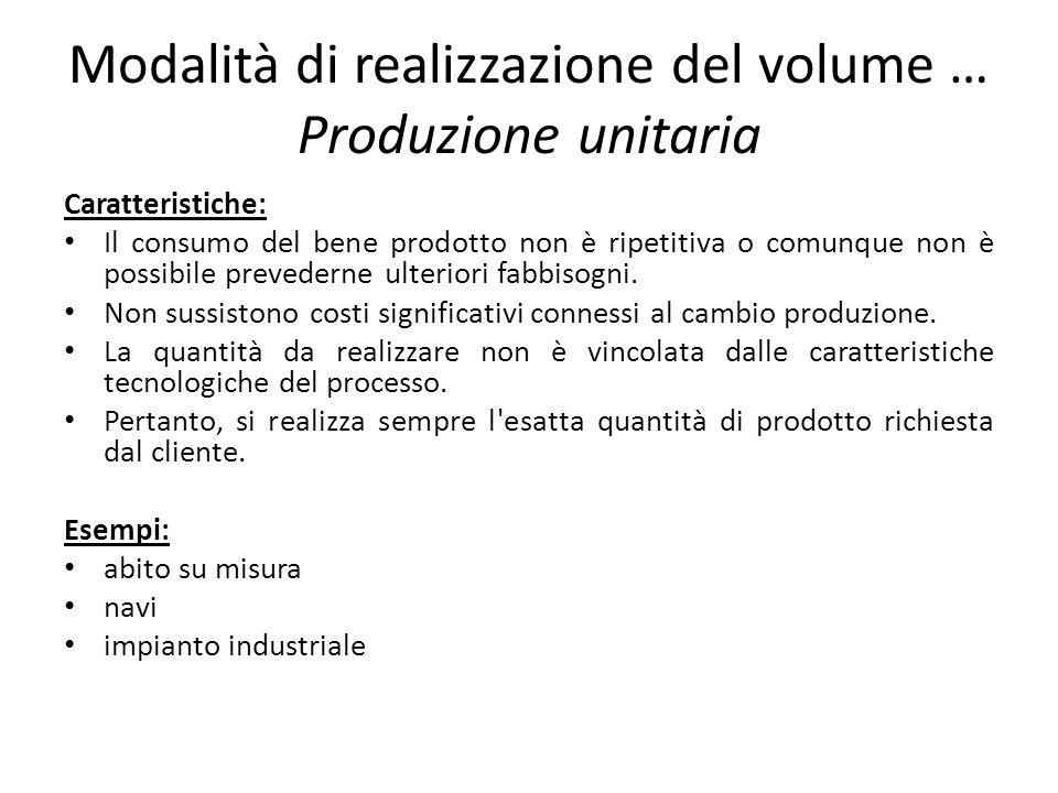 Modalità di realizzazione del volume … Produzione unitaria Caratteristiche: Il consumo del bene prodotto non è ripetitiva o comunque non è possibile p