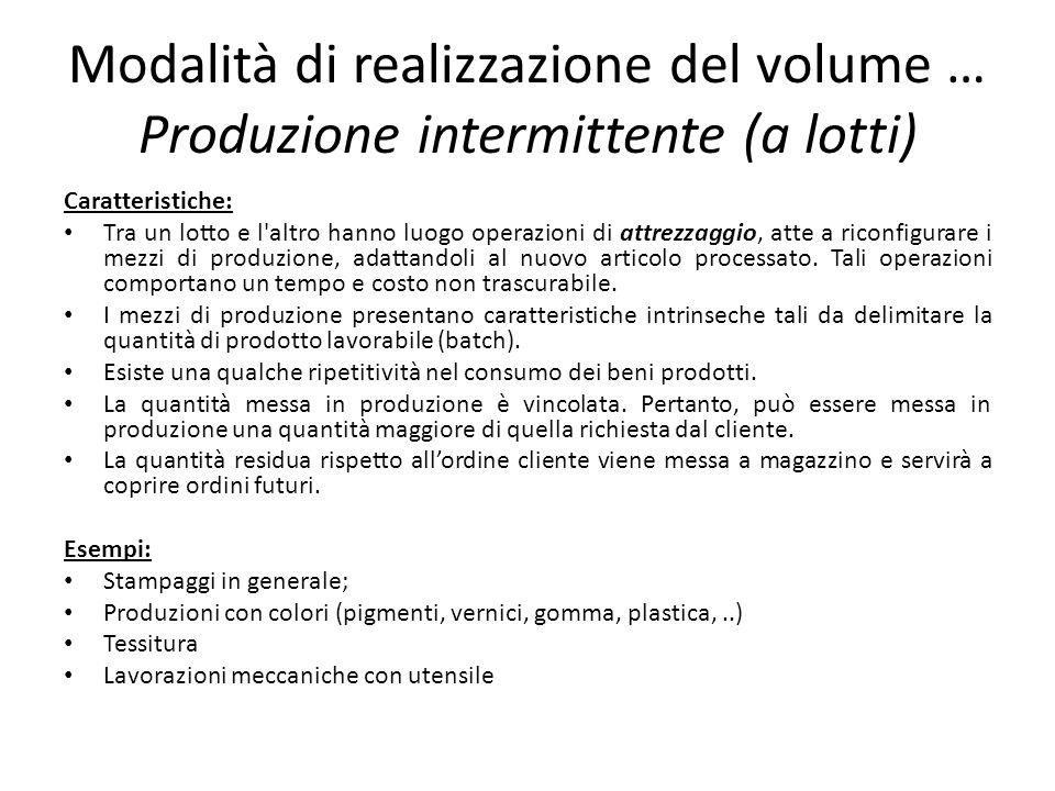 Modalità di realizzazione del volume … Produzione intermittente (a lotti) Caratteristiche: Tra un lotto e l'altro hanno luogo operazioni di attrezzagg