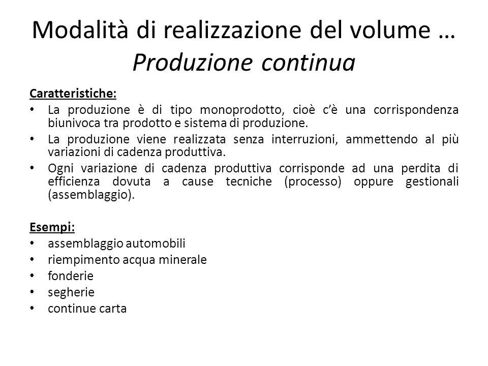 Modalità di realizzazione del volume … Produzione continua Caratteristiche: La produzione è di tipo monoprodotto, cioè cè una corrispondenza biunivoca
