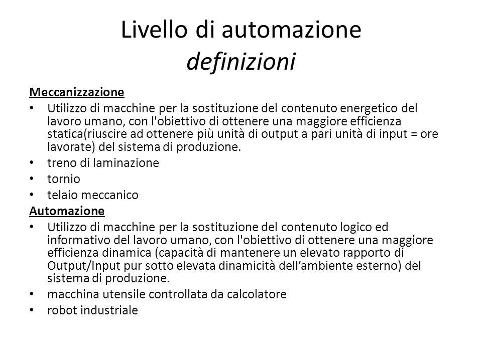 Livello di automazione definizioni Meccanizzazione Utilizzo di macchine per la sostituzione del contenuto energetico del lavoro umano, con l'obiettivo