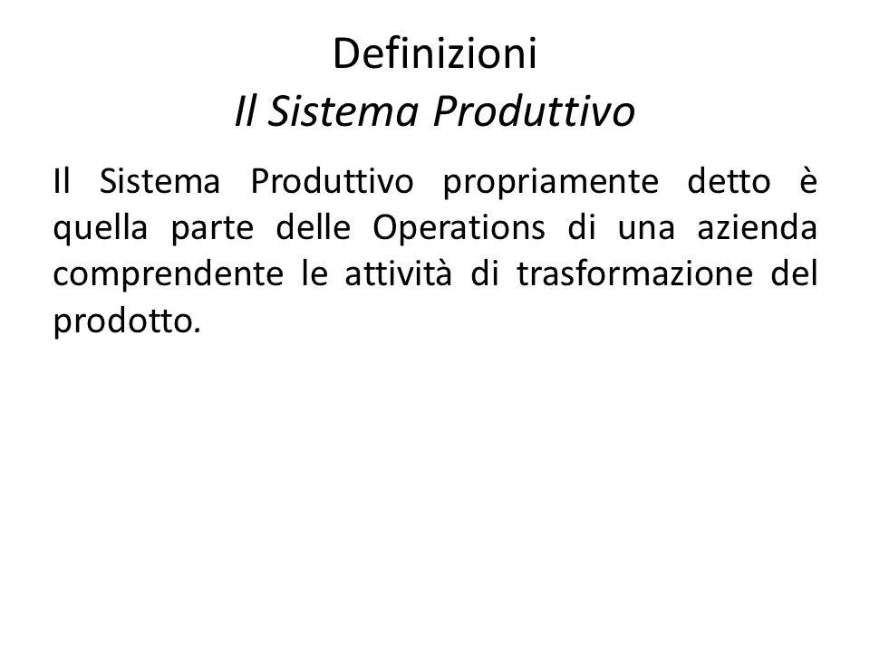 Definizioni Il Sistema Produttivo Il Sistema Produttivo propriamente detto è quella parte delle Operations di una azienda comprendente le attività di