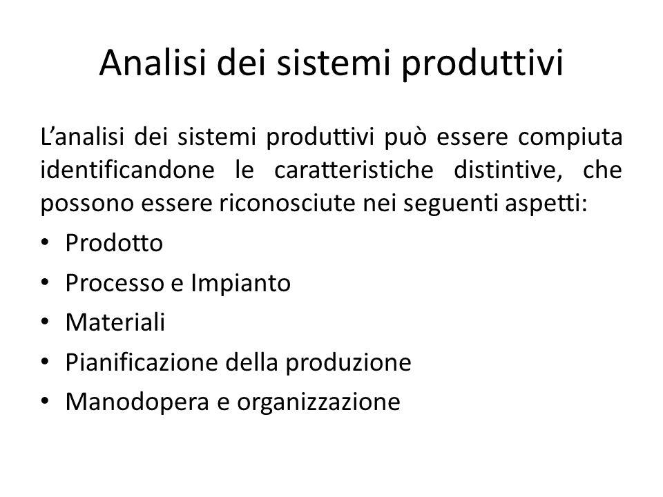 Analisi dei sistemi produttivi Lanalisi dei sistemi produttivi può essere compiuta identificandone le caratteristiche distintive, che possono essere r