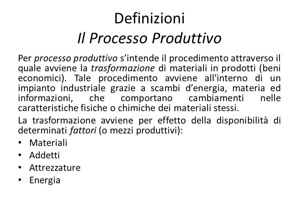 Definizioni Il Processo Produttivo Per processo produttivo sintende il procedimento attraverso il quale avviene la trasformazione di materiali in prod