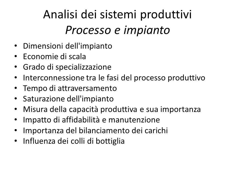 Analisi dei sistemi produttivi Processo e impianto Dimensioni dell'impianto Economie di scala Grado di specializzazione Interconnessione tra le fasi d