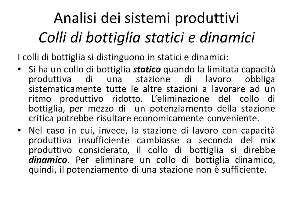 Analisi dei sistemi produttivi Colli di bottiglia statici e dinamici I colli di bottiglia si distinguono in statici e dinamici: Si ha un collo di bott