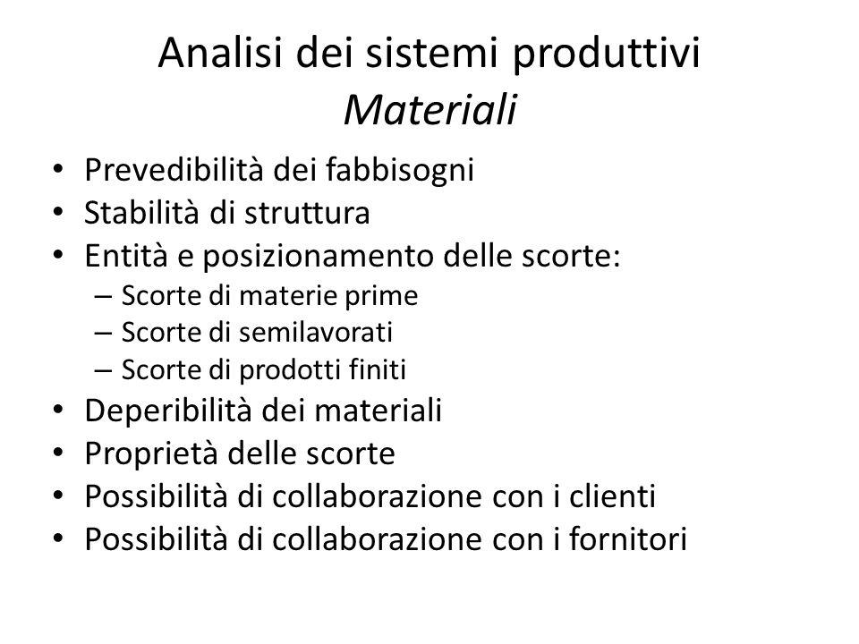 Analisi dei sistemi produttivi Materiali Prevedibilità dei fabbisogni Stabilità di struttura Entità e posizionamento delle scorte: – Scorte di materie